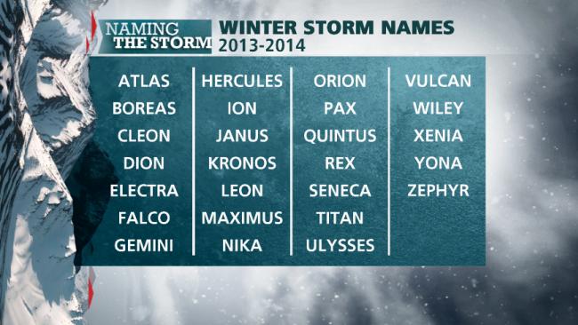 Fırtına isimlerinde garip bir durum. Bil…