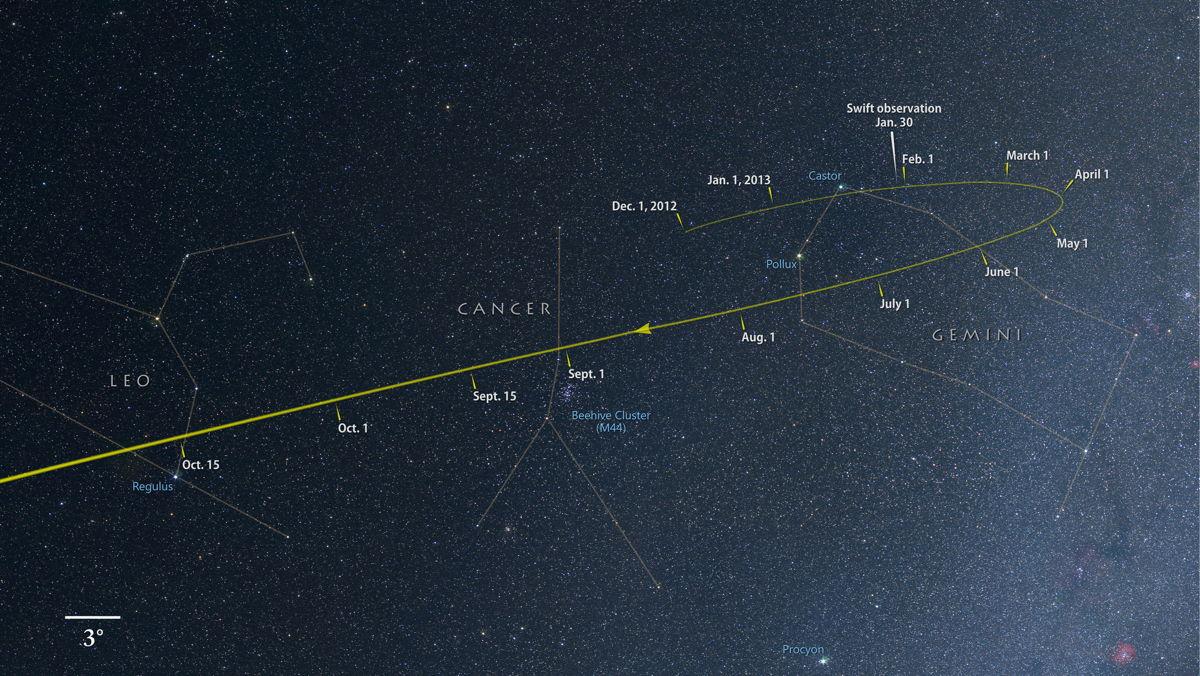 ISON Kuyruklu yıldızı nerede ? ISON kuyr…